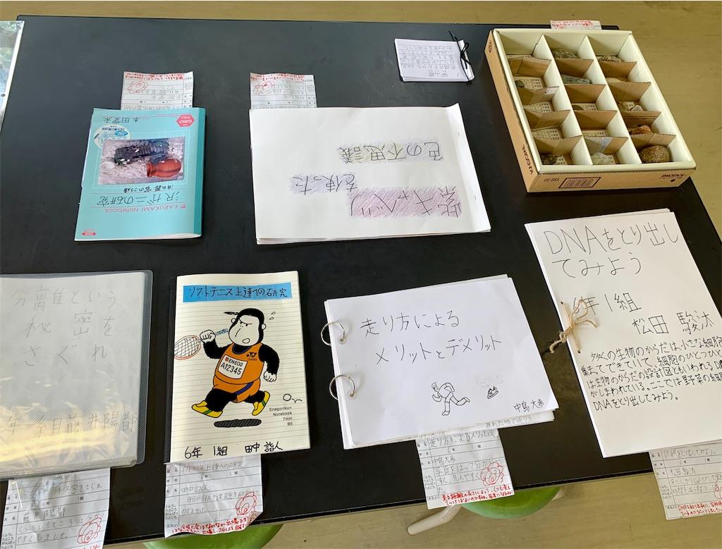f:id:fukugawa-es:20190905120235j:image