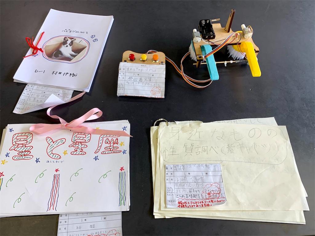 f:id:fukugawa-es:20190905120254j:image