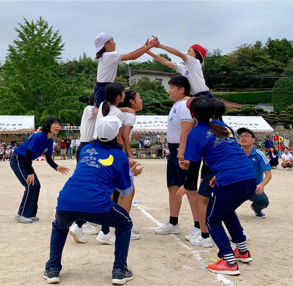 f:id:fukugawa-es:20190921161943j:image
