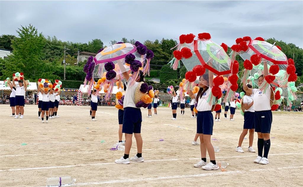 f:id:fukugawa-es:20190921170913j:image