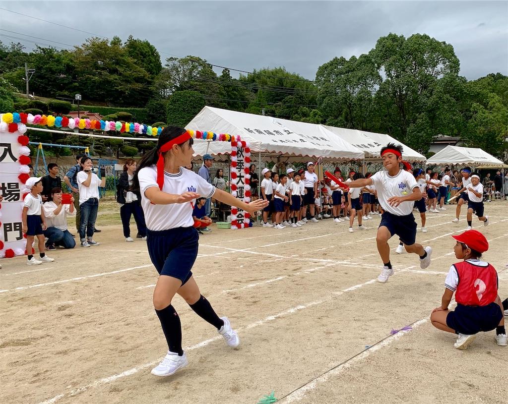 f:id:fukugawa-es:20190922143408j:image