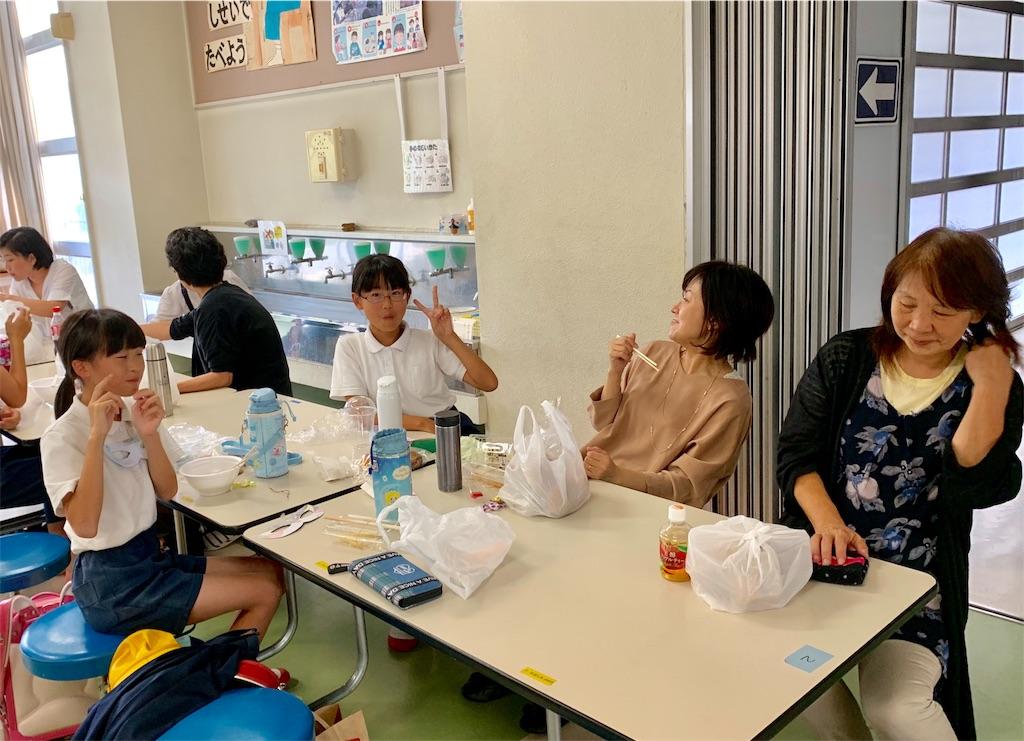 f:id:fukugawa-es:20191012135422j:image