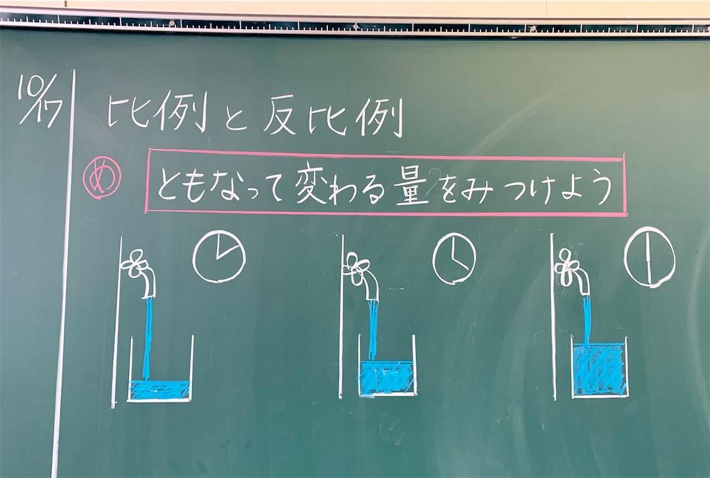 f:id:fukugawa-es:20191017113657j:image