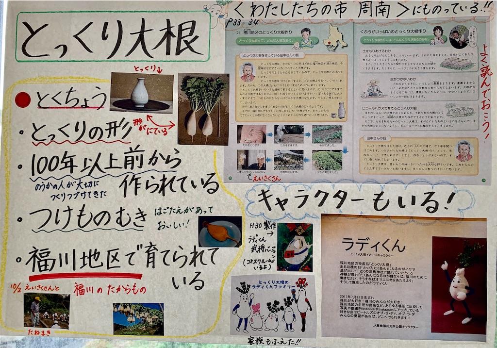 f:id:fukugawa-es:20191119104353j:image