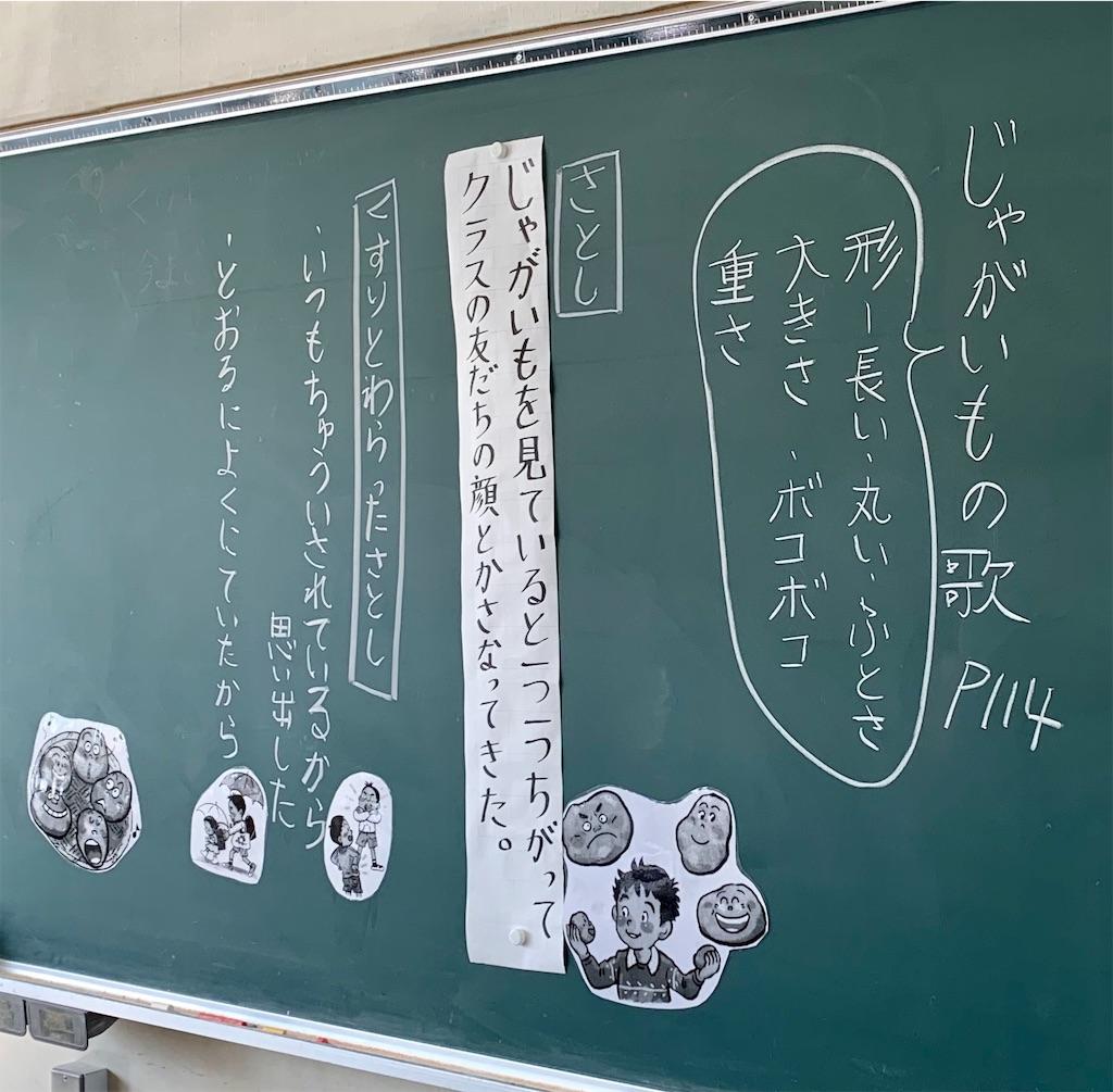 f:id:fukugawa-es:20191121144138j:image
