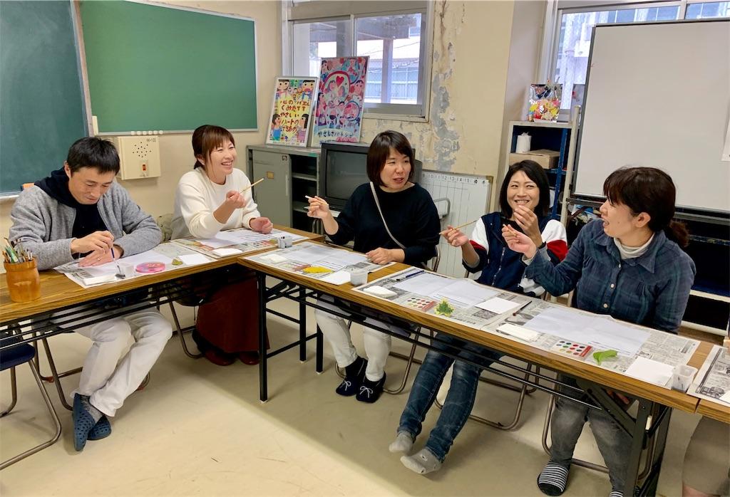 f:id:fukugawa-es:20191122181021j:image