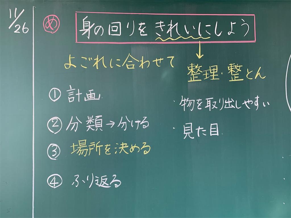 f:id:fukugawa-es:20191126111608j:image