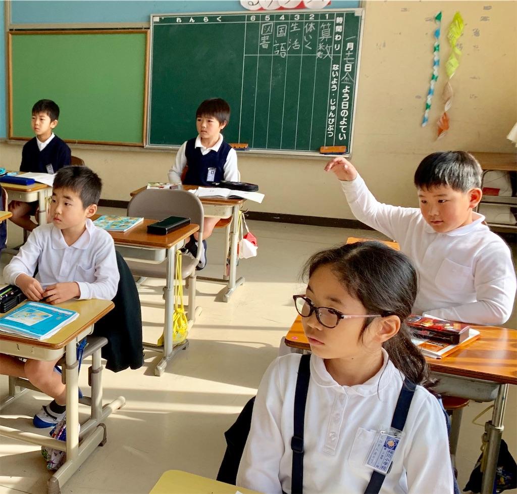 f:id:fukugawa-es:20200117150712j:image