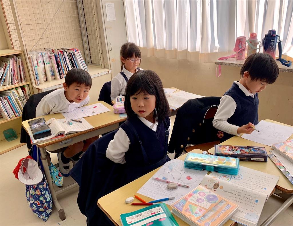 f:id:fukugawa-es:20200204160245j:image