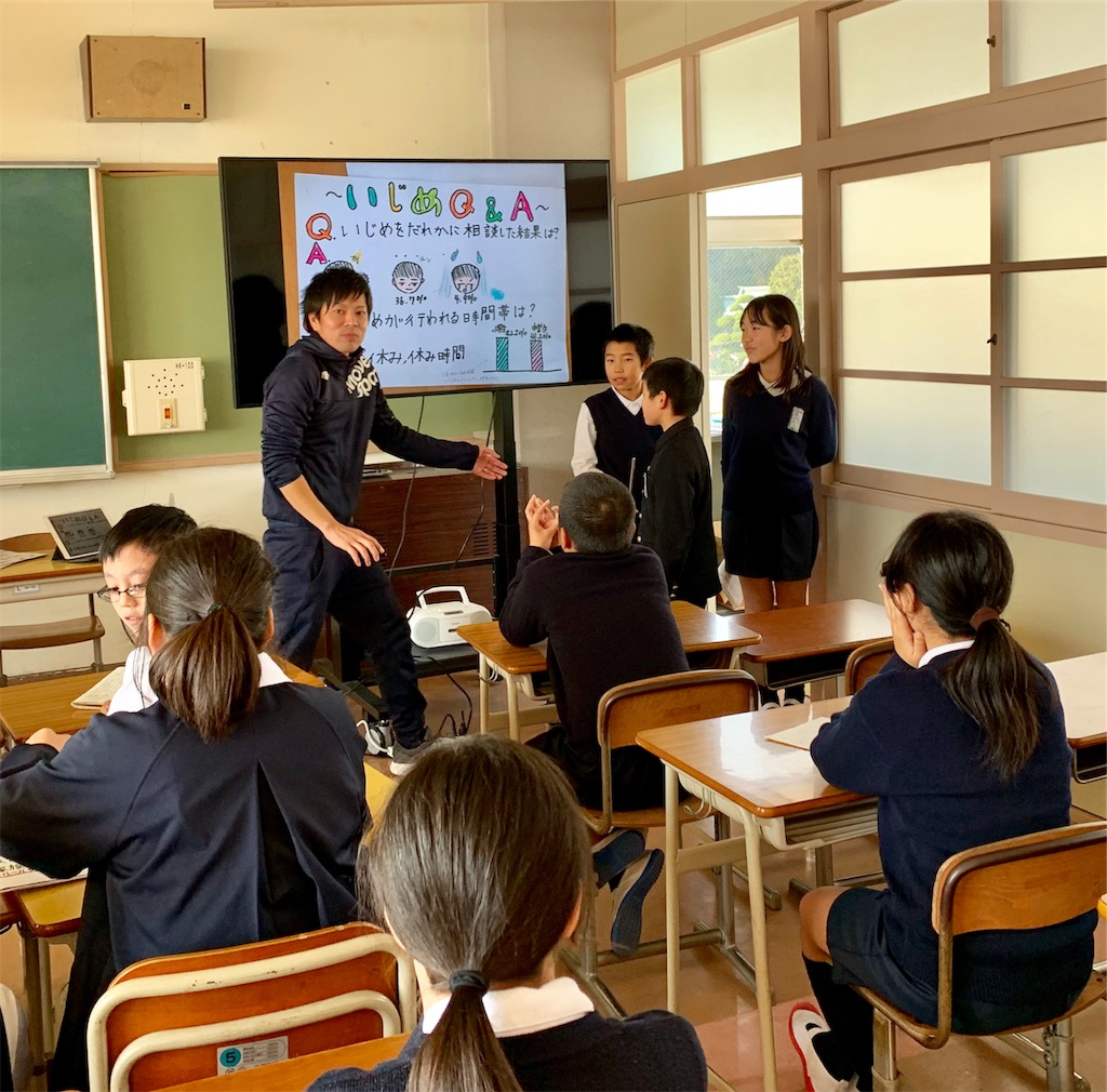 f:id:fukugawa-es:20200204160320j:image