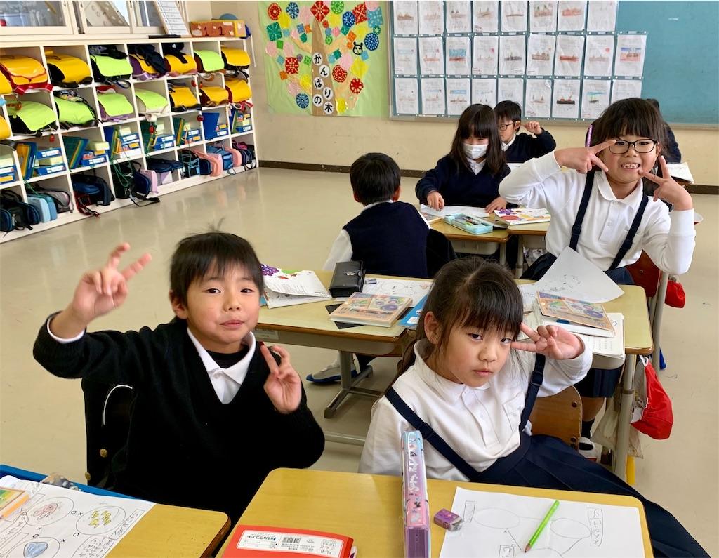 f:id:fukugawa-es:20200204160325j:image