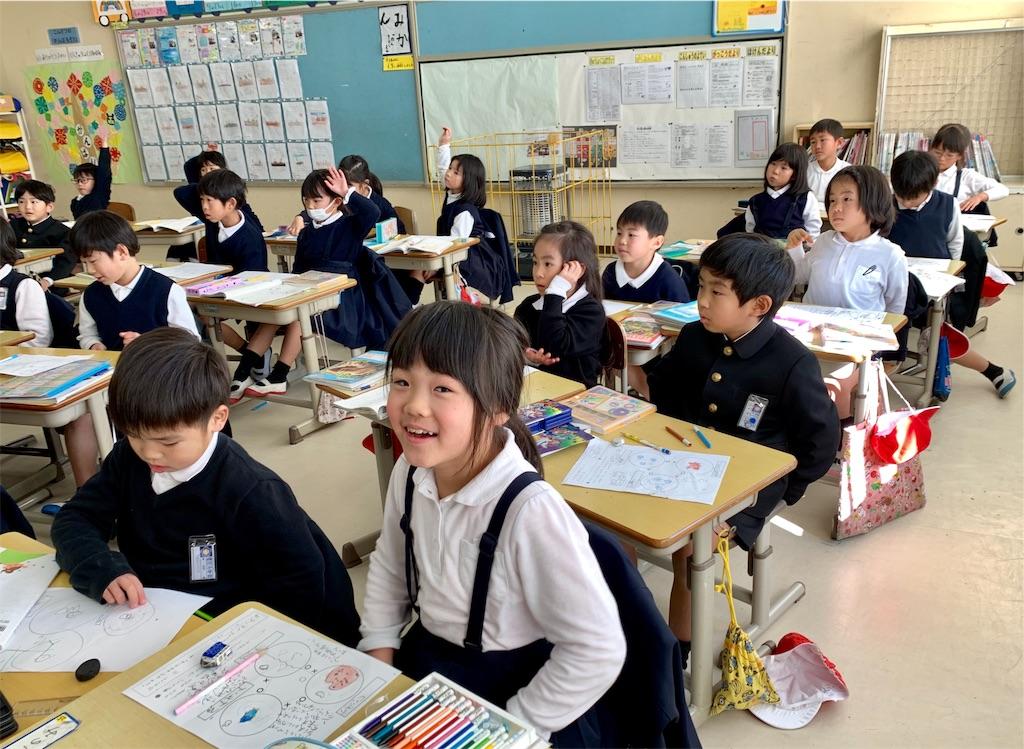f:id:fukugawa-es:20200204160338j:image
