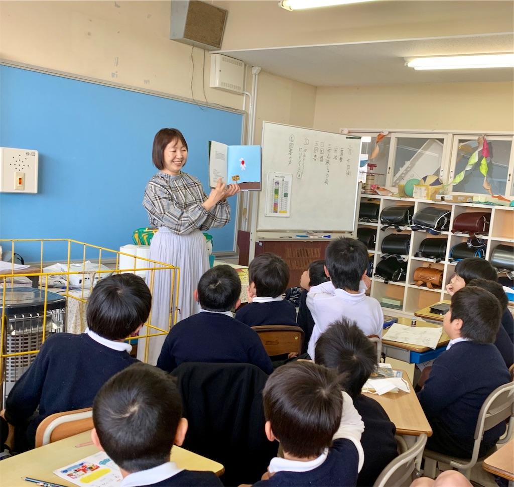 f:id:fukugawa-es:20200206092015j:image