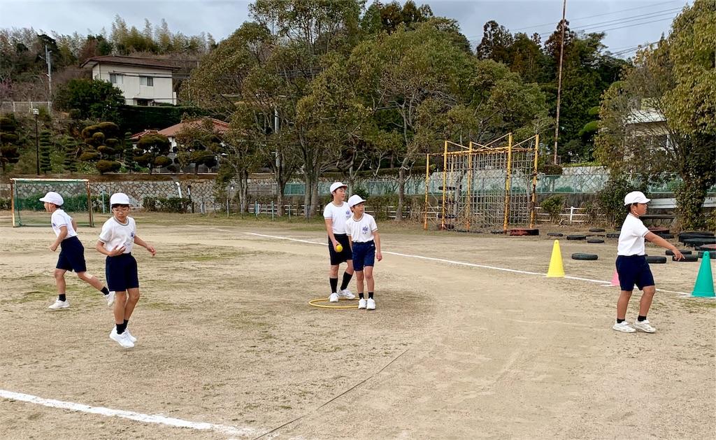 f:id:fukugawa-es:20200206172428j:image