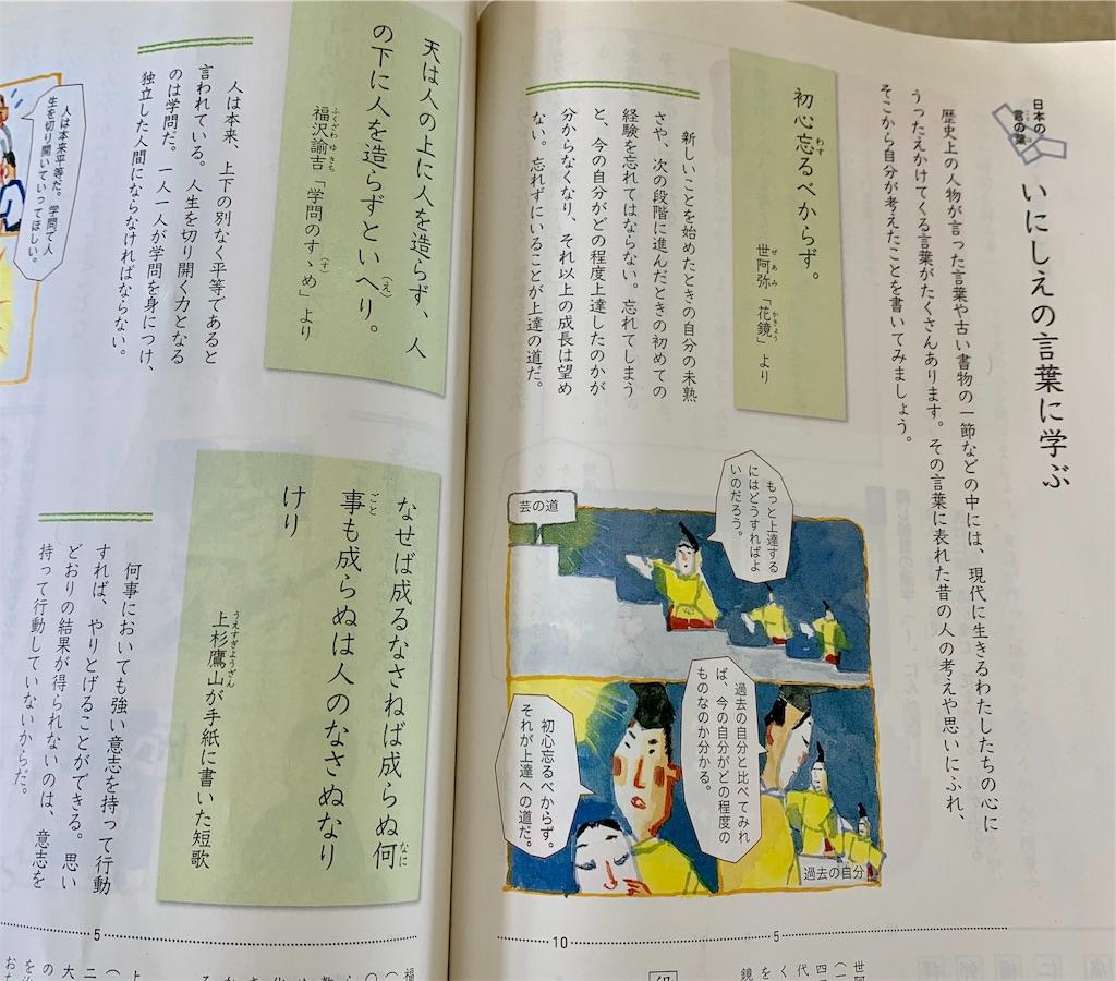f:id:fukugawa-es:20200206172504j:image