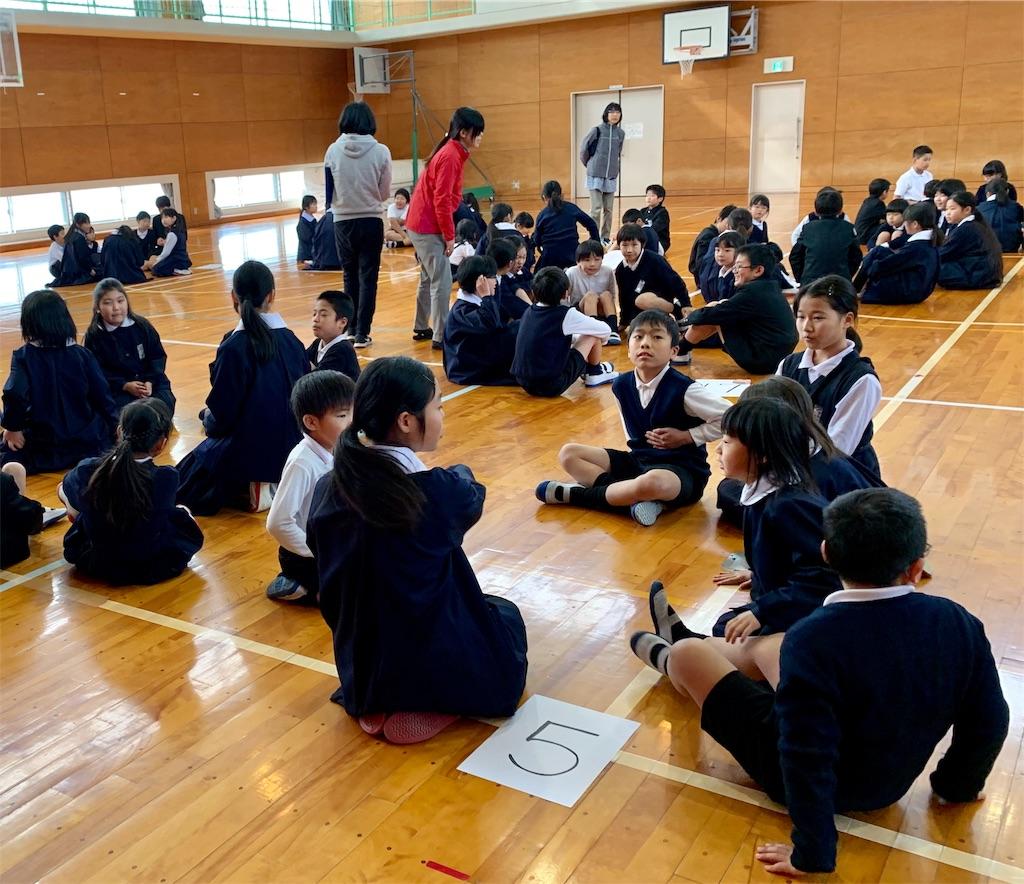 f:id:fukugawa-es:20200207151629j:image