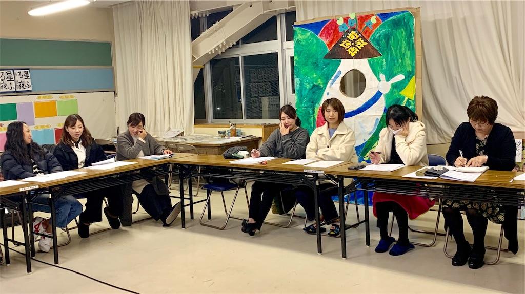 f:id:fukugawa-es:20200212191753j:image