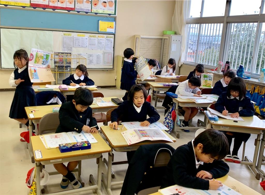 f:id:fukugawa-es:20200214113749j:image