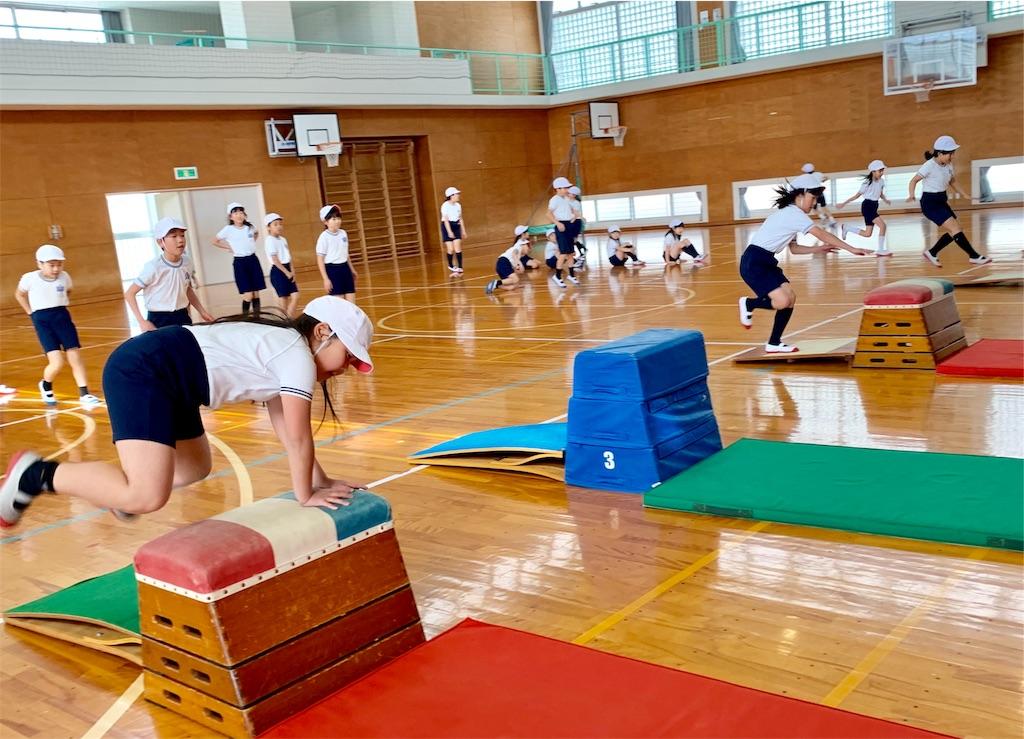 f:id:fukugawa-es:20200217114613j:image