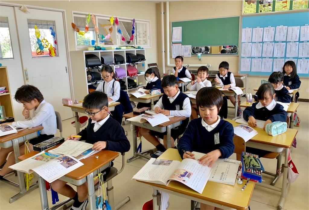 f:id:fukugawa-es:20200218112256j:image