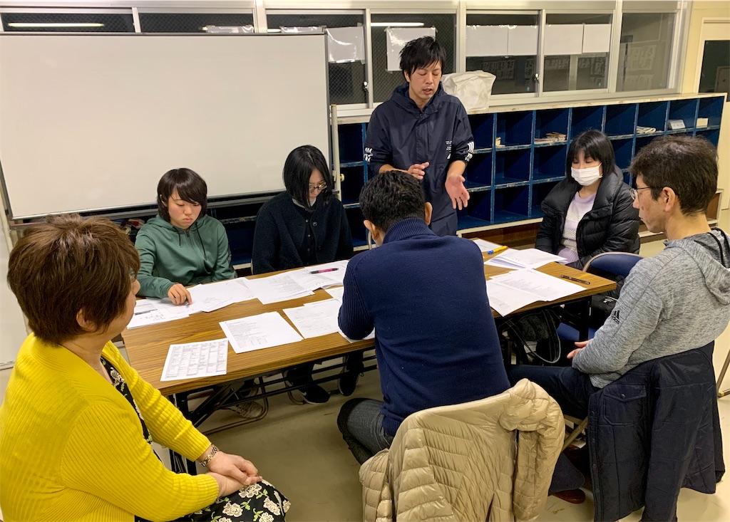 f:id:fukugawa-es:20200221112147j:image