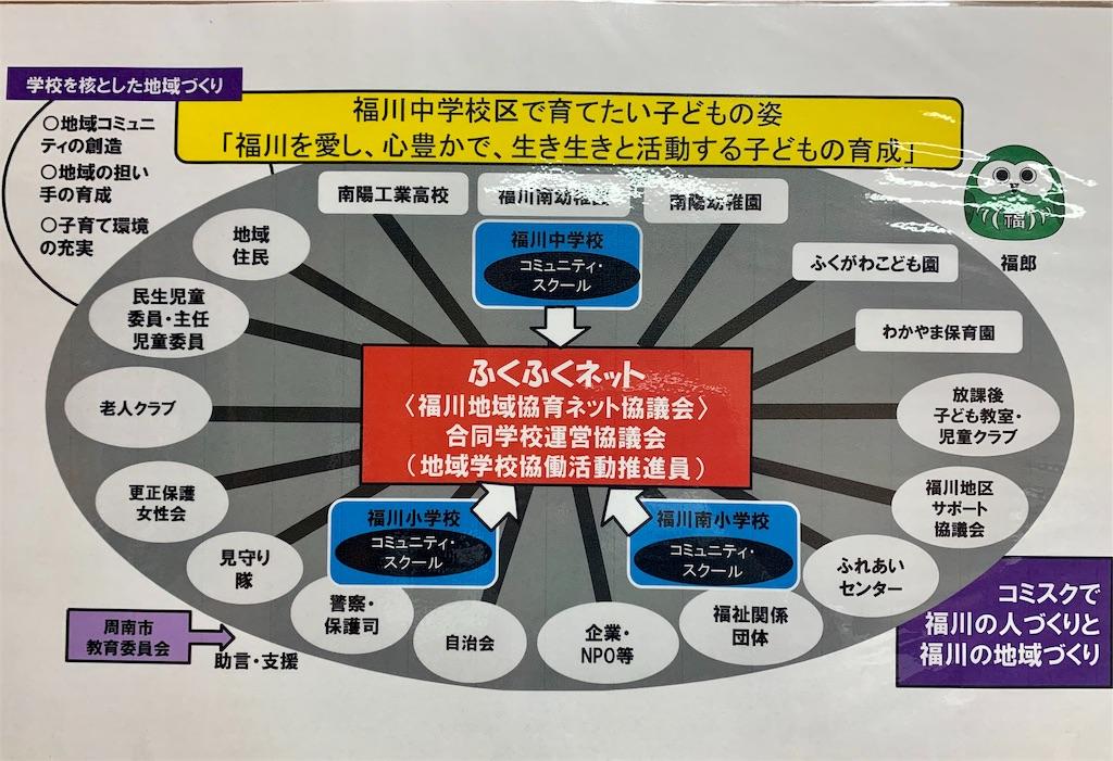 f:id:fukugawa-es:20200221112150j:image