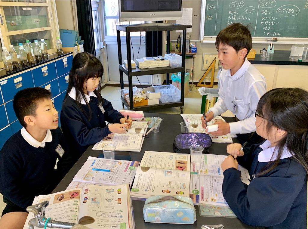 f:id:fukugawa-es:20200227115352j:image
