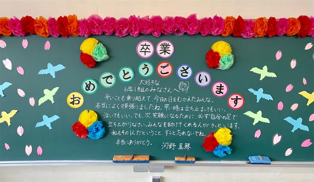f:id:fukugawa-es:20200319074320j:image