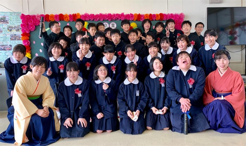 f:id:fukugawa-es:20200319132756j:image