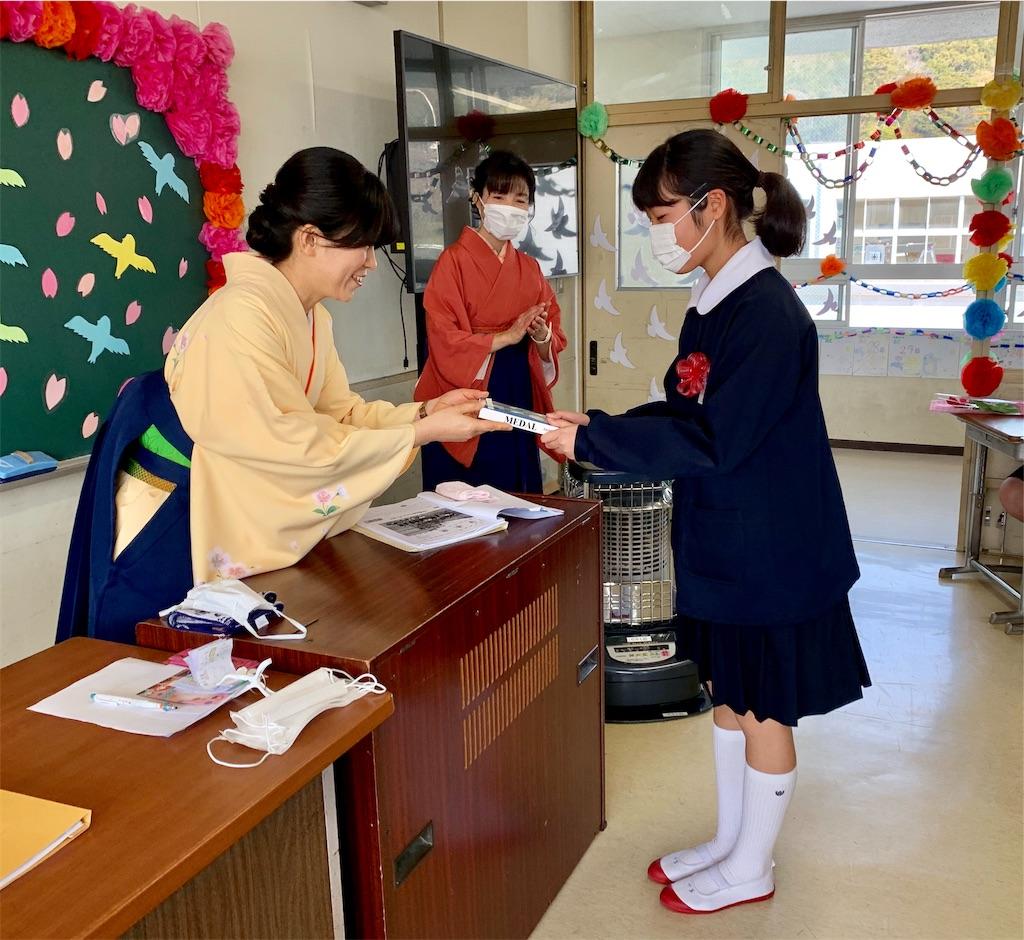 f:id:fukugawa-es:20200319132853j:image