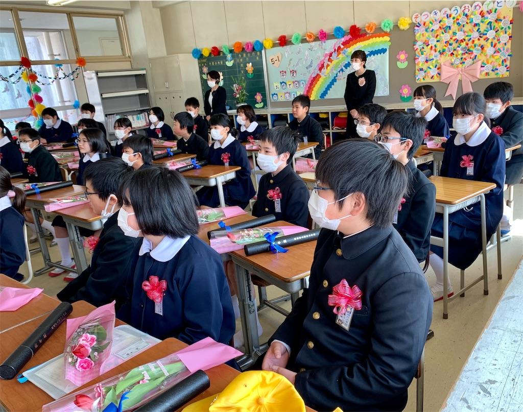f:id:fukugawa-es:20200319132902j:image