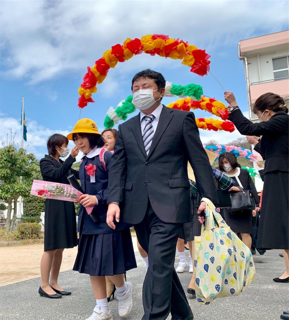 f:id:fukugawa-es:20200319133424j:image