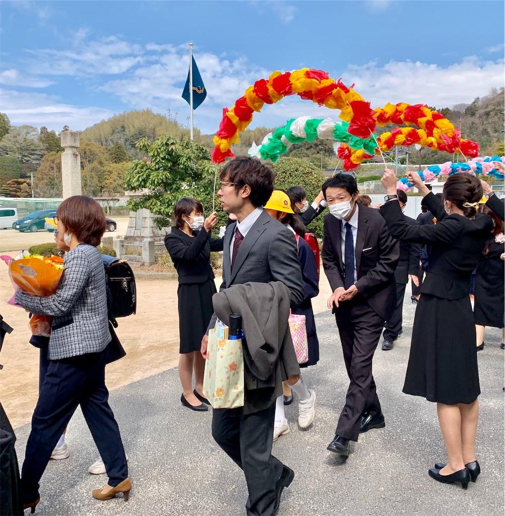 f:id:fukugawa-es:20200319133428j:image
