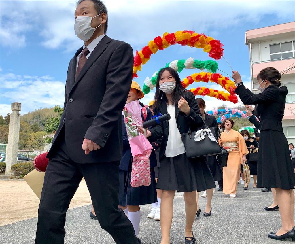 f:id:fukugawa-es:20200319133508j:image