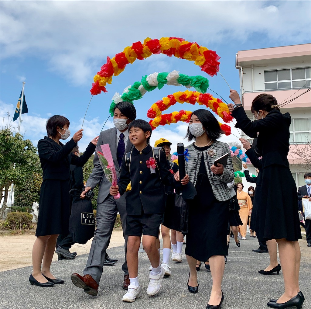f:id:fukugawa-es:20200319133556j:image