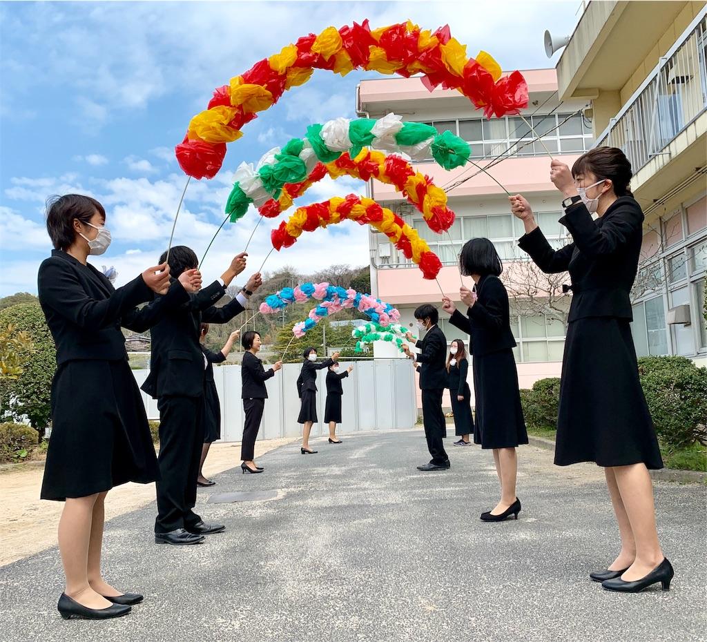 f:id:fukugawa-es:20200319133641j:image