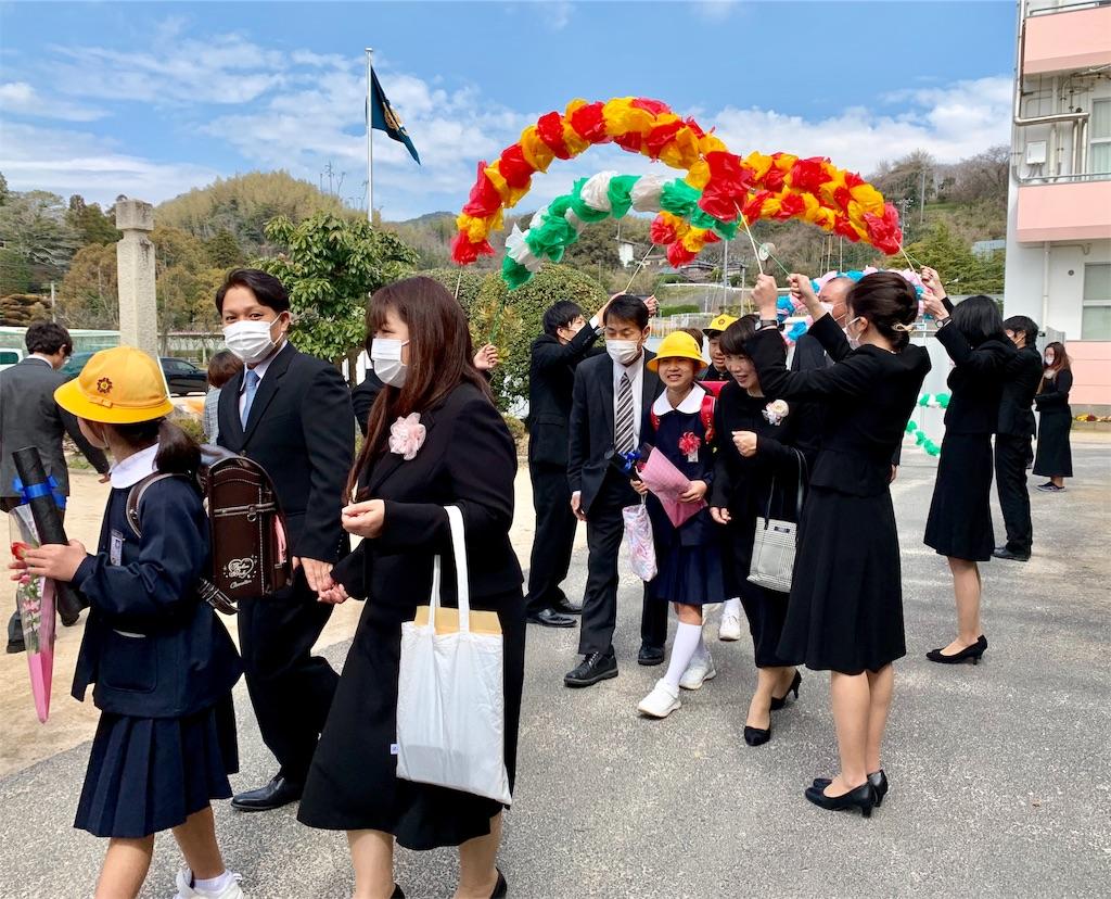 f:id:fukugawa-es:20200319133816j:image