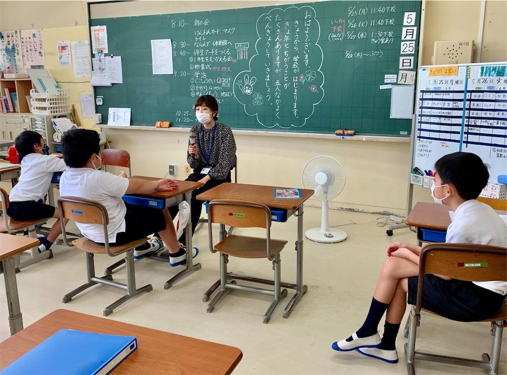f:id:fukugawa-es:20200525111821j:image