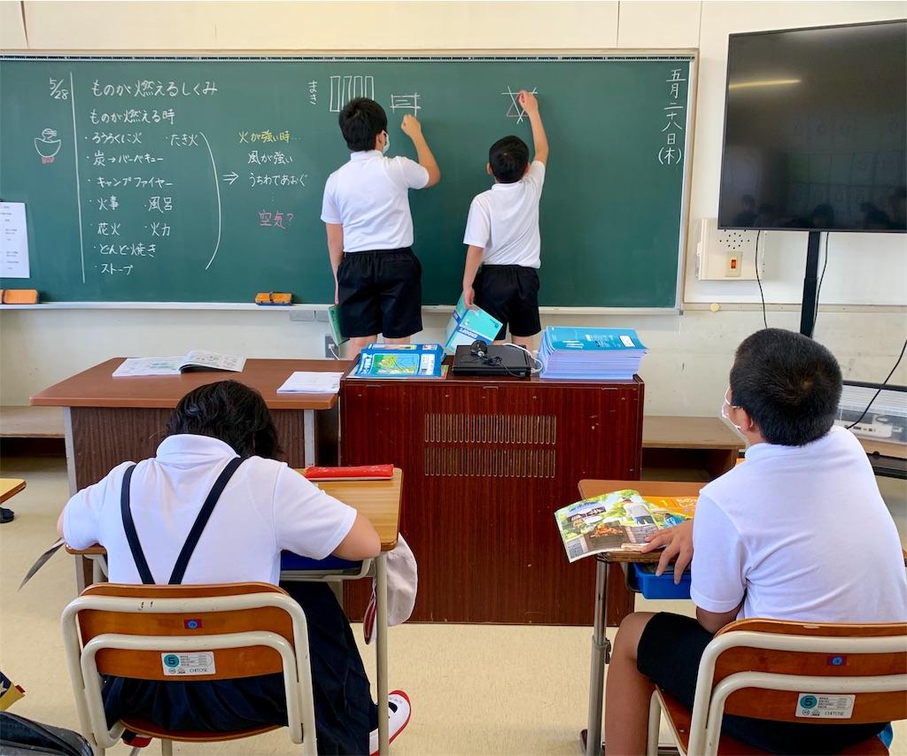 f:id:fukugawa-es:20200528161443j:image