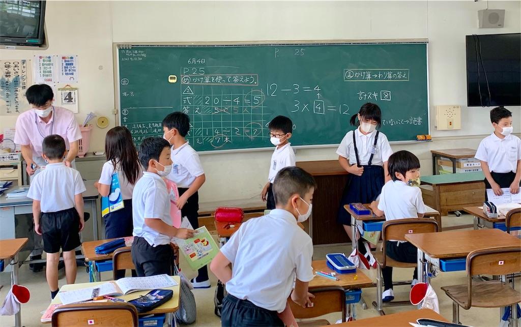 f:id:fukugawa-es:20200604100738j:image