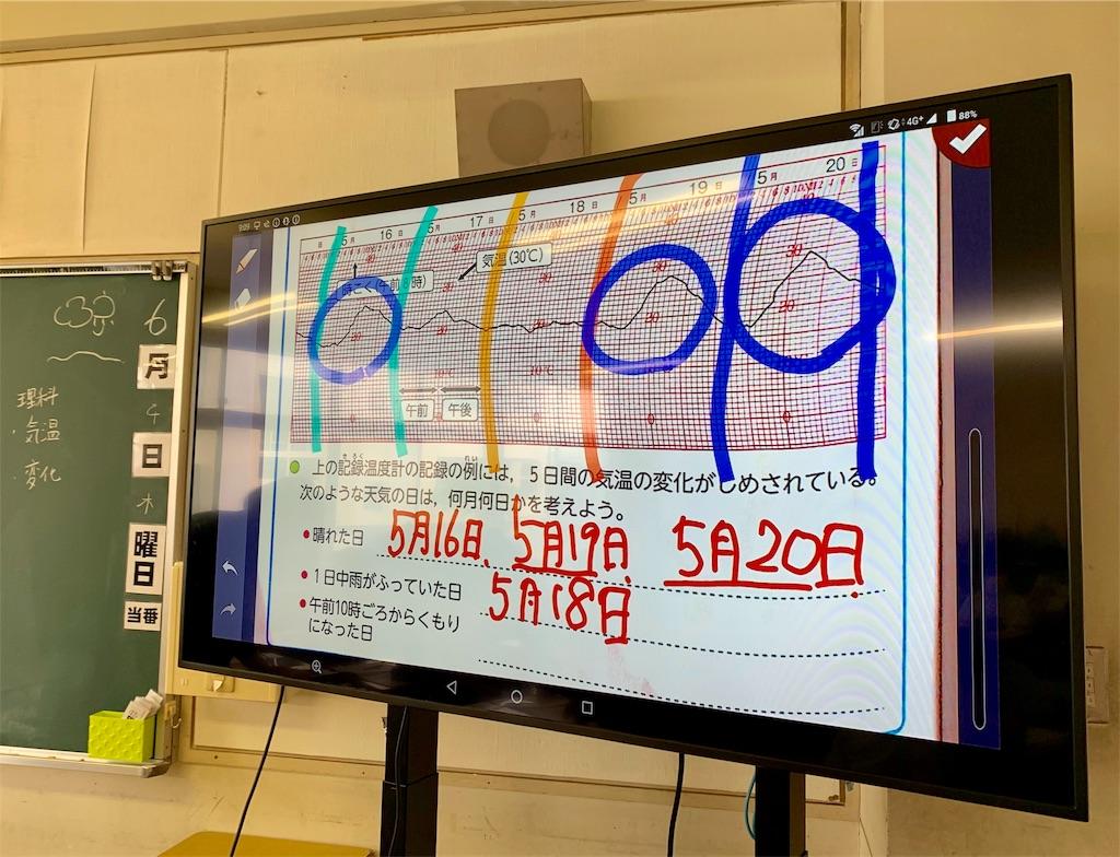 f:id:fukugawa-es:20200604153104j:image
