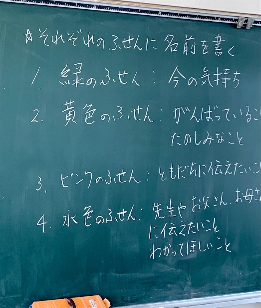 f:id:fukugawa-es:20200604154358j:image