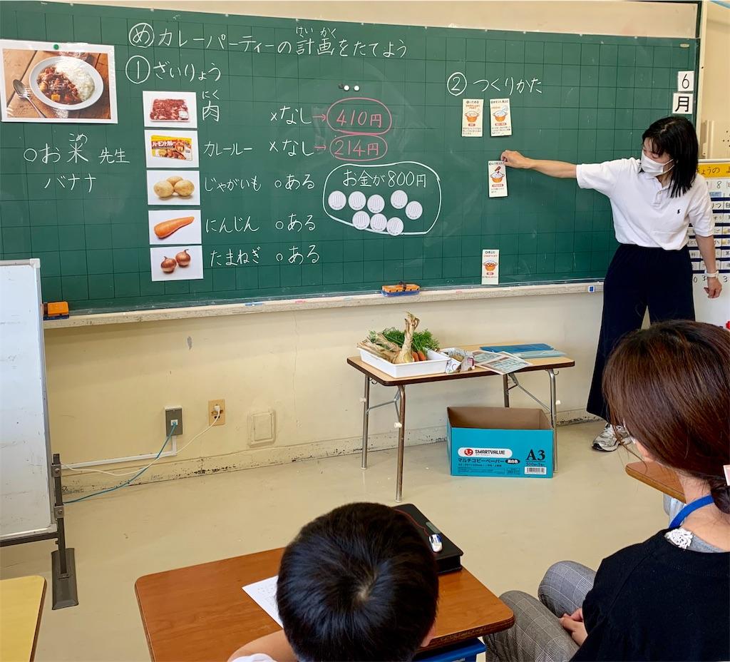 f:id:fukugawa-es:20200608103418j:image