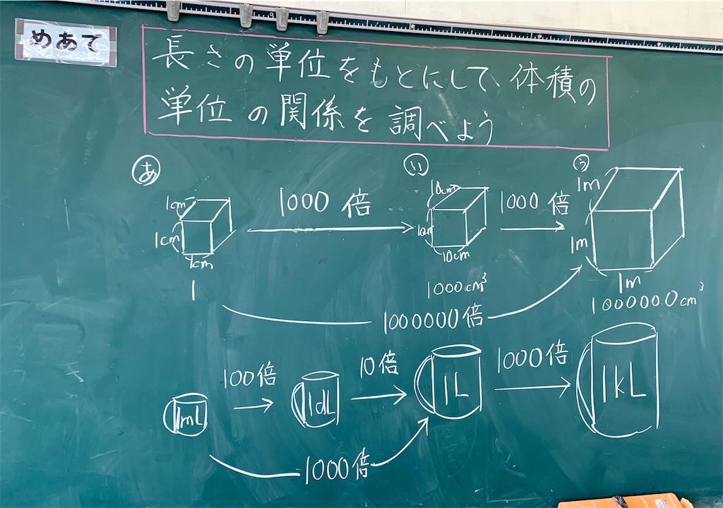 f:id:fukugawa-es:20200608145921j:image