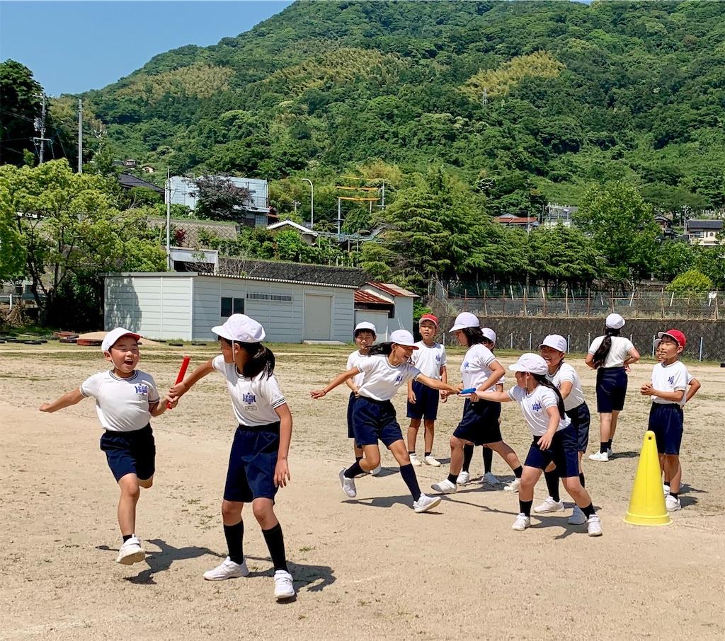 f:id:fukugawa-es:20200608152119j:image
