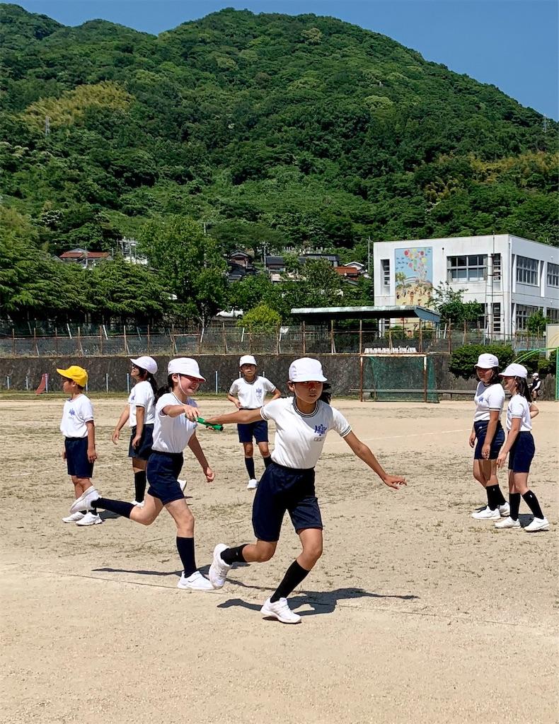 f:id:fukugawa-es:20200609155215j:image