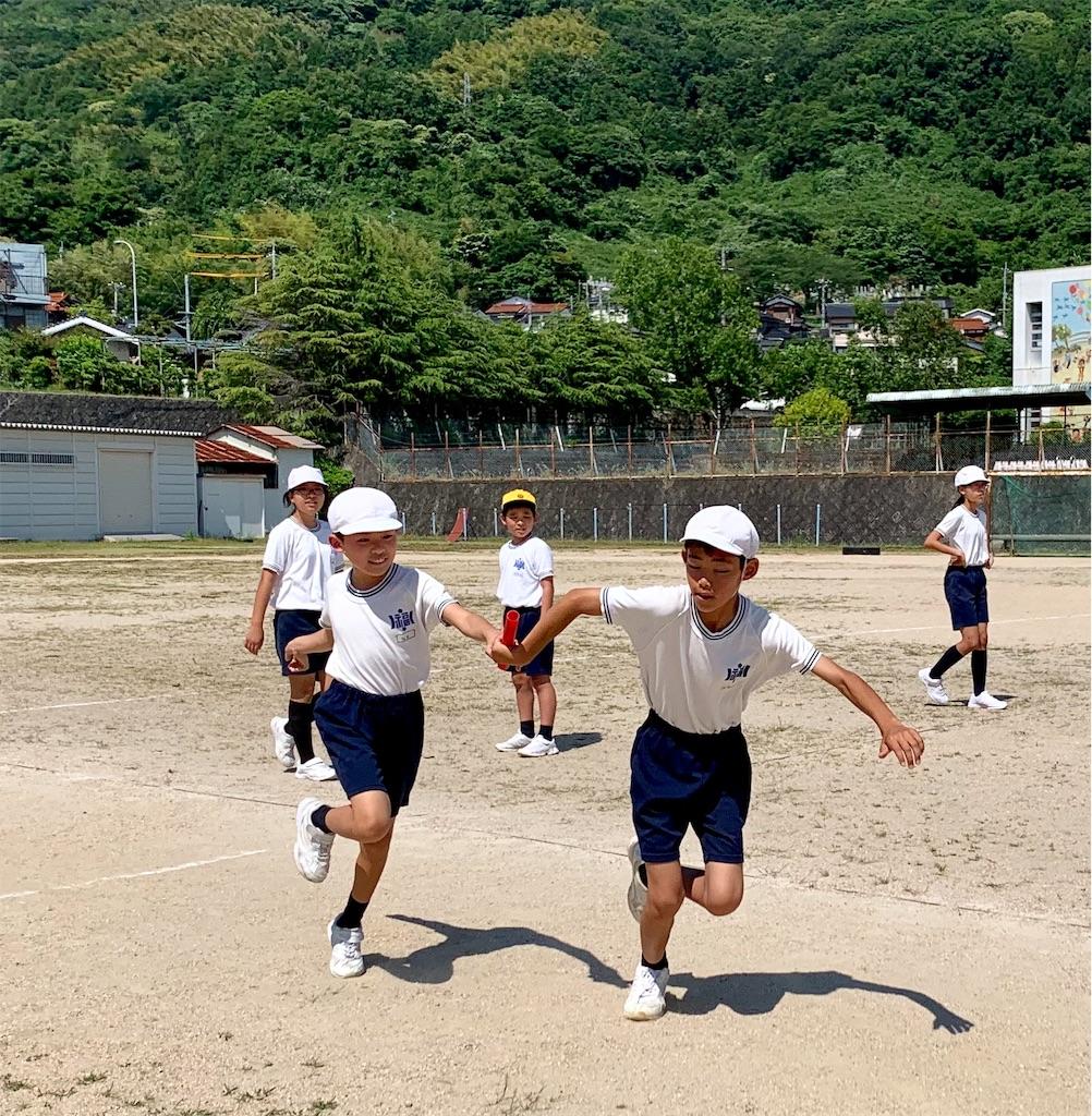 f:id:fukugawa-es:20200609155305j:image