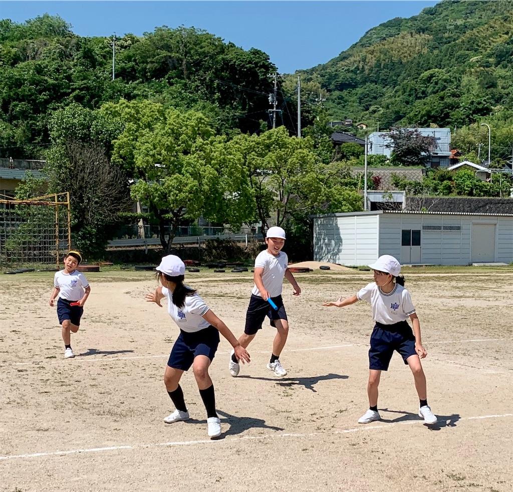 f:id:fukugawa-es:20200609155348j:image