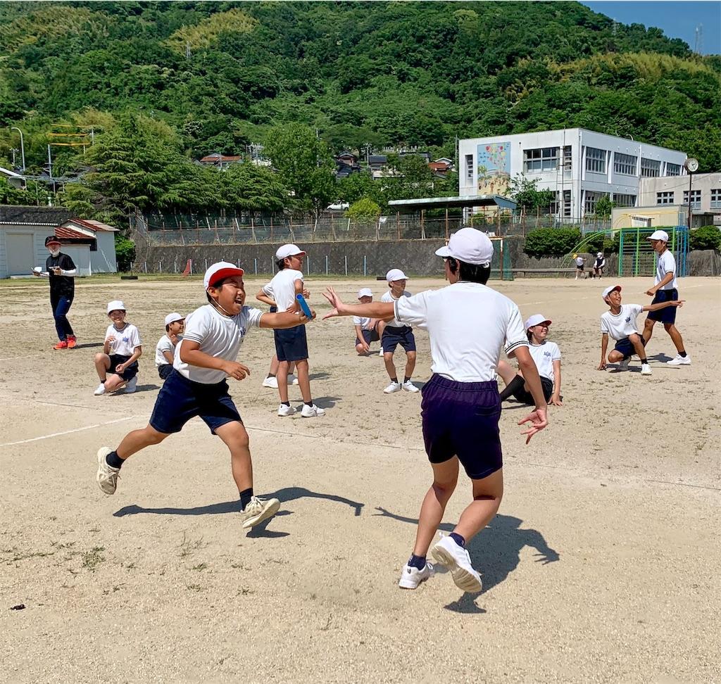 f:id:fukugawa-es:20200609155521j:image