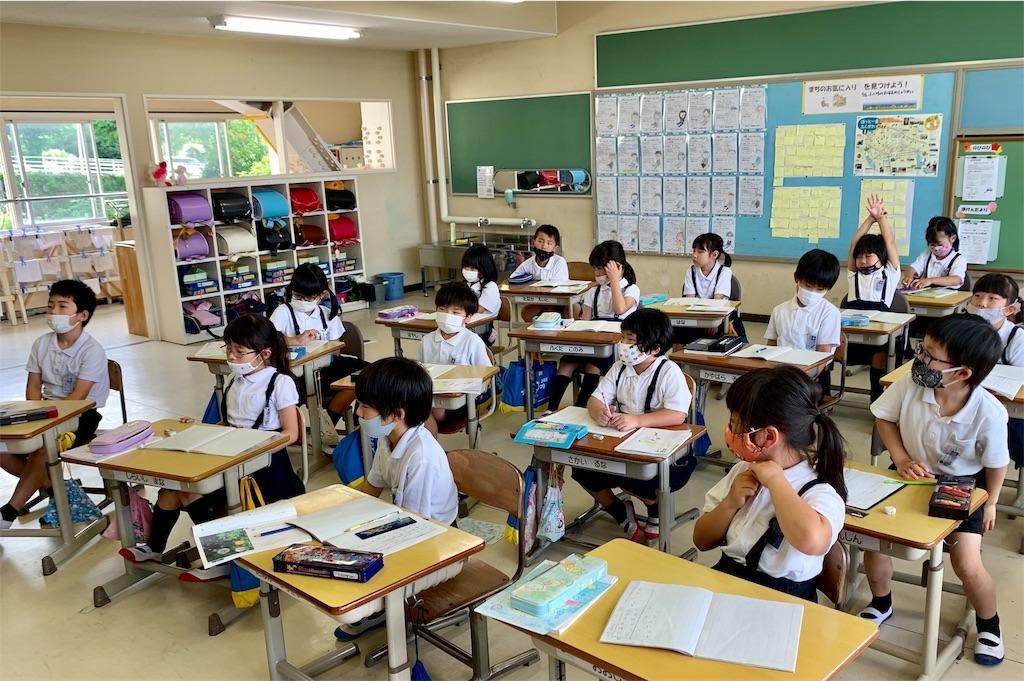 f:id:fukugawa-es:20200615100923j:image